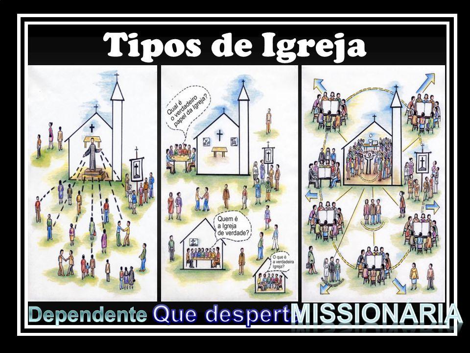 Tipos de Igreja