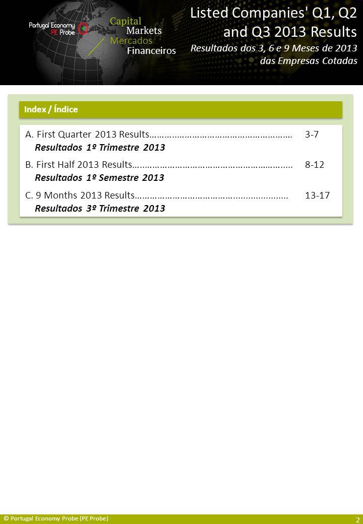 Capital Markets Overview / Mercados Financeiros Resumo Mercados Financeiros Listed Companies Q1, Q2 and Q3 2013 Results Resultados dos 3, 6 e 9 Meses de 2013 das Empresas Cotadas © Portugal Economy Probe (PE Probe) Index / Índice 2 A.