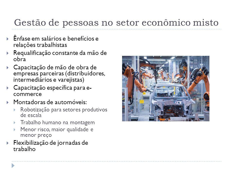 Gestão de pessoas no setor econômico misto  Ênfase em salários e benefícios e relações trabalhistas  Requalificação constante da mão de obra  Capac