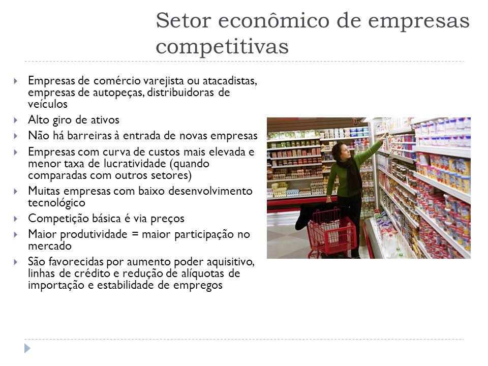 Setor econômico de empresas competitivas  Empresas de comércio varejista ou atacadistas, empresas de autopeças, distribuidoras de veículos  Alto gir