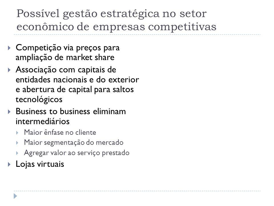 Possível gestão estratégica no setor econômico de empresas competitivas  Competição via preços para ampliação de market share  Associação com capita