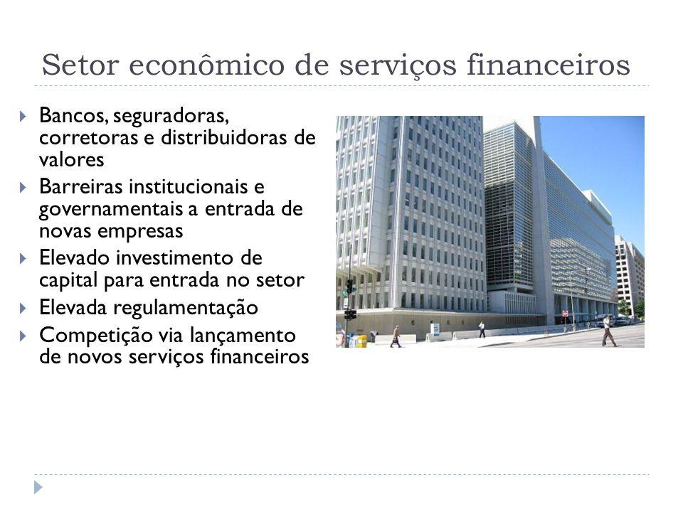 Setor econômico de serviços financeiros  Bancos, seguradoras, corretoras e distribuidoras de valores  Barreiras institucionais e governamentais a en