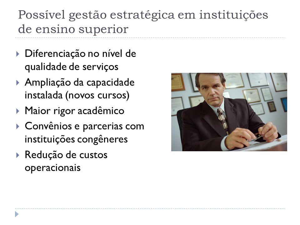 Possível gestão estratégica em instituições de ensino superior  Diferenciação no nível de qualidade de serviços  Ampliação da capacidade instalada (