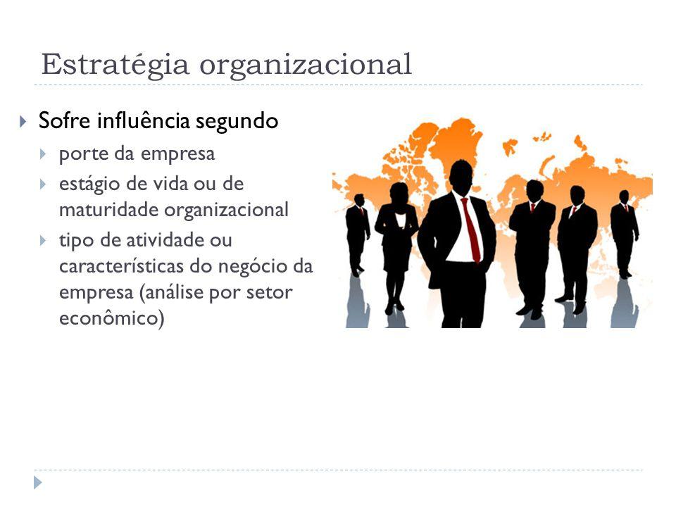 Estratégia organizacional  Sofre influência segundo  porte da empresa  estágio de vida ou de maturidade organizacional  tipo de atividade ou carac