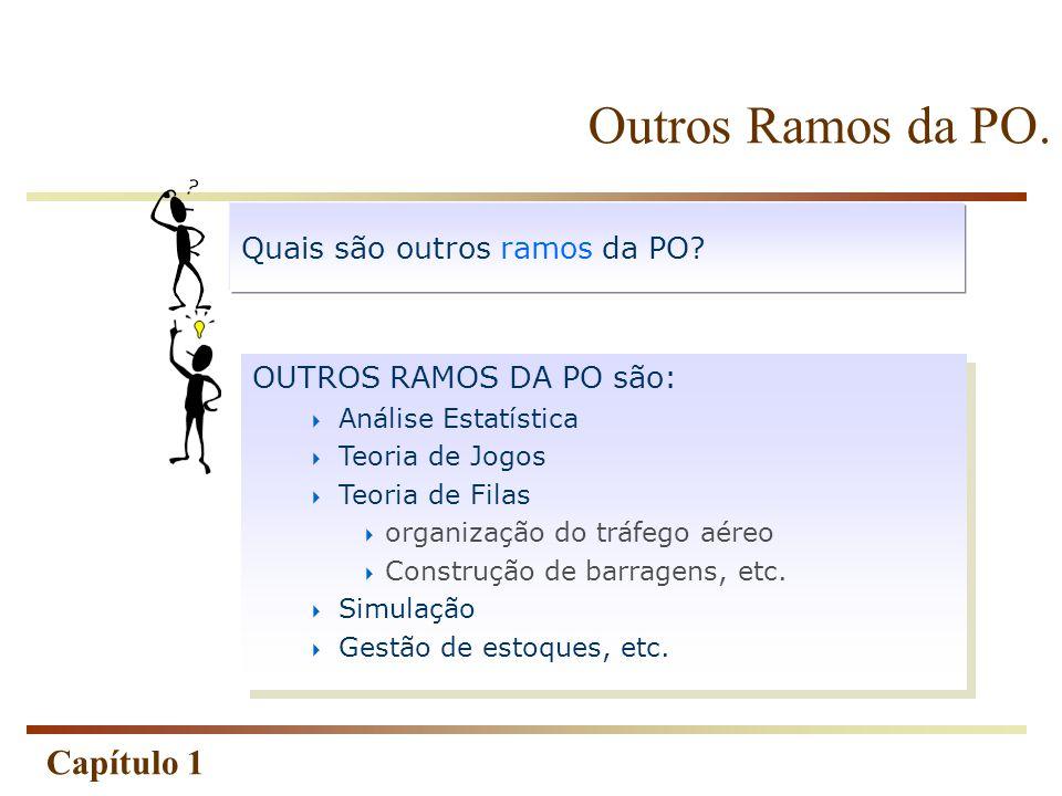 Capítulo 1 Outros Ramos da PO. Quais são outros ramos da PO? OUTROS RAMOS DA PO são:  Análise Estatística  Teoria de Jogos  Teoria de Filas  organ
