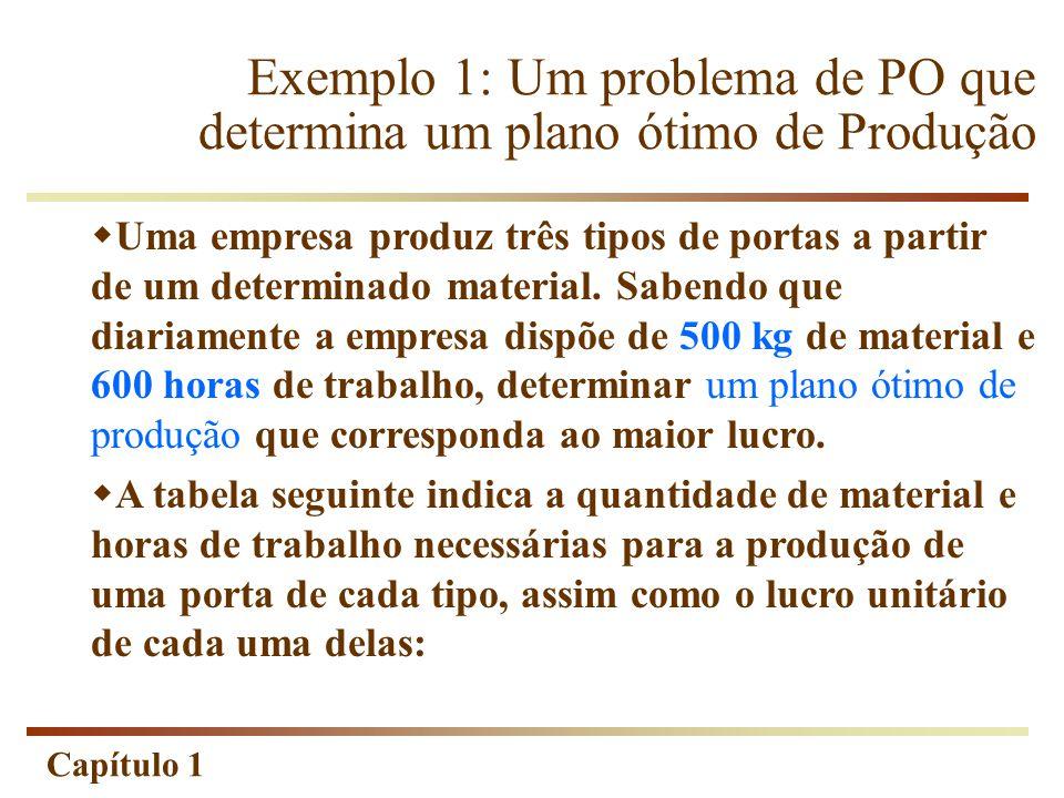 Capítulo 1 Exemplo 1: Um problema de PO que determina um plano ótimo de Produção  Uma empresa produz três tipos de portas a partir de um determinado
