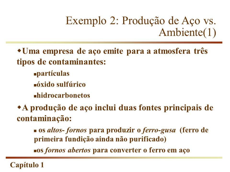 Capítulo 1 Exemplo 2: Produção de Aço vs. Ambiente(1)  Uma empresa de aço emite para a atmosfera três tipos de contaminantes: partículas óxido sulfúr