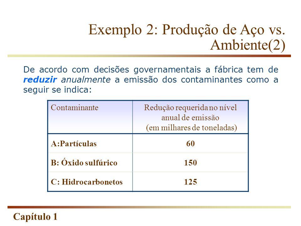 Capítulo 1 De acordo com decisões governamentais a fábrica tem de reduzir anualmente a emissão dos contaminantes como a seguir se indica: Exemplo 2: P