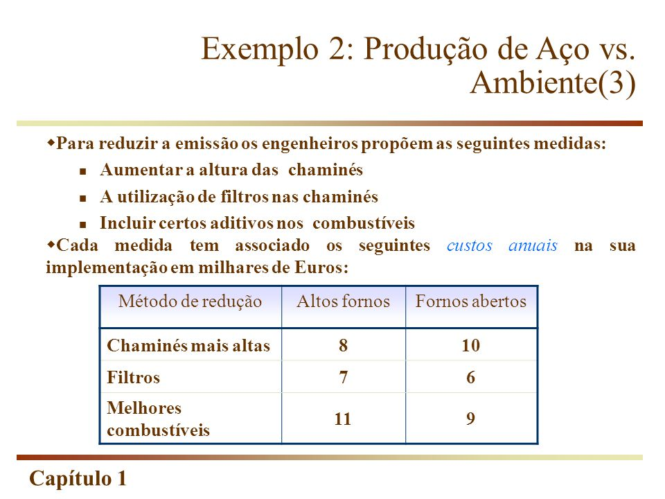 Capítulo 1 Exemplo 2: Produção de Aço vs. Ambiente(3)  Para reduzir a emissão os engenheiros propõem as seguintes medidas: Aumentar a altura das cham