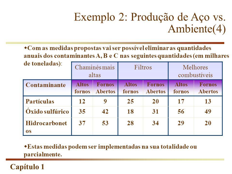 Capítulo 1 Exemplo 2: Produção de Aço vs. Ambiente(4)  Com as medidas propostas vai ser possível eliminar as quantidades anuais dos contaminantes A,