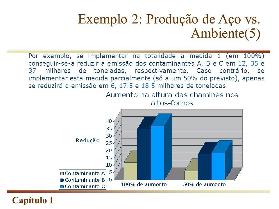 Capítulo 1 Exemplo 2: Produção de Aço vs. Ambiente(5) Por exemplo, se implementar na totalidade a medida 1 (em 100%) conseguir-se-á reduzir a emissão