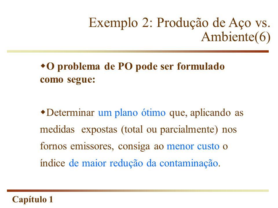 Capítulo 1 Exemplo 2: Produção de Aço vs. Ambiente(6)  O problema de PO pode ser formulado como segue:  Determinar um plano ótimo que, aplicando as