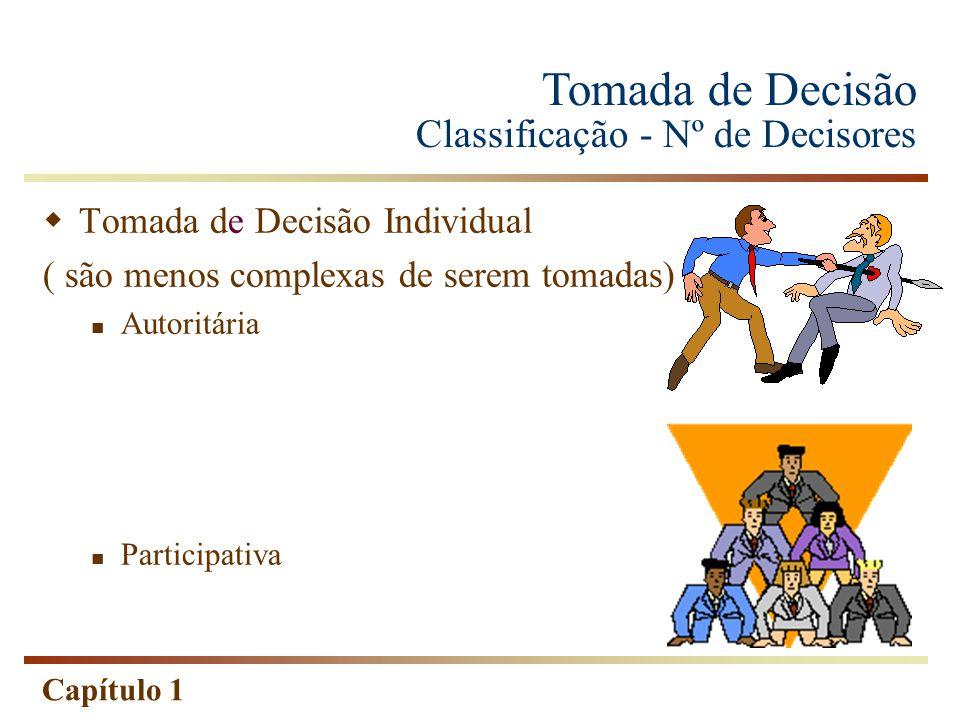 Capítulo 1  Tomada de Decisão Individual ( são menos complexas de serem tomadas) Autoritária Participativa  Tomada de Decisão Individual ( são menos