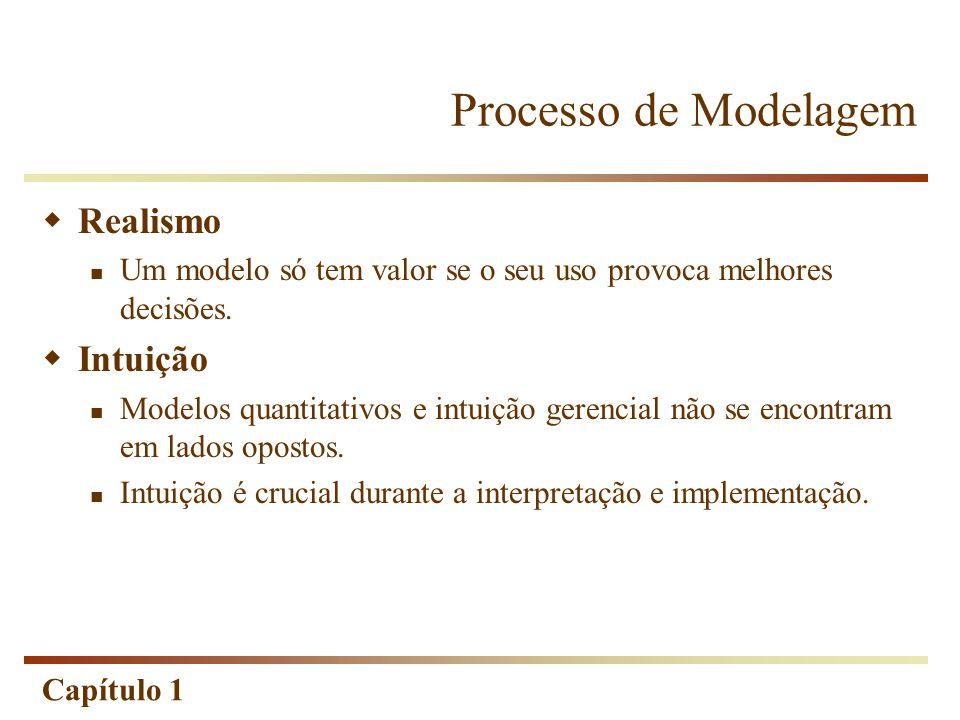 Capítulo 1 Processo de Modelagem  Realismo Um modelo só tem valor se o seu uso provoca melhores decisões.  Intuição Modelos quantitativos e intuição