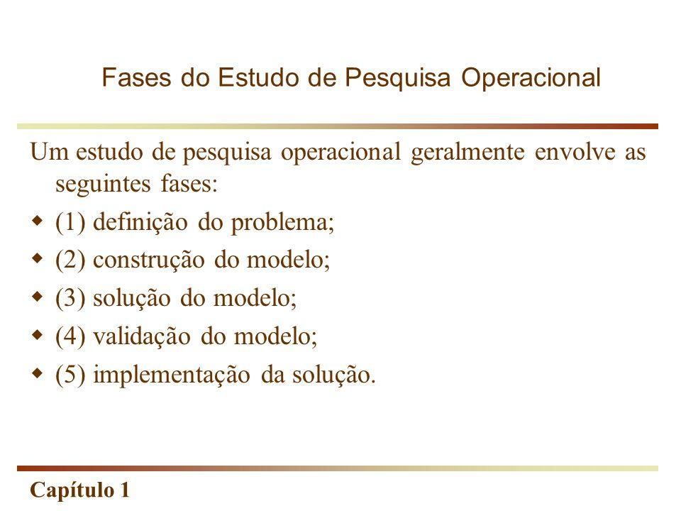 Capítulo 1 Um estudo de pesquisa operacional geralmente envolve as seguintes fases:  (1) definição do problema;  (2) construção do modelo;  (3) sol