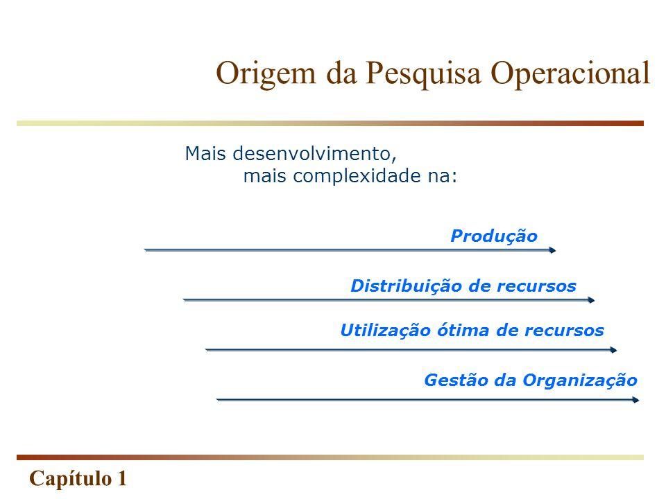 Capítulo 1 Origem da Pesquisa Operacional Produção Distribuição de recursos Utilização ótima de recursos Gestão da Organização Mais desenvolvimento, m