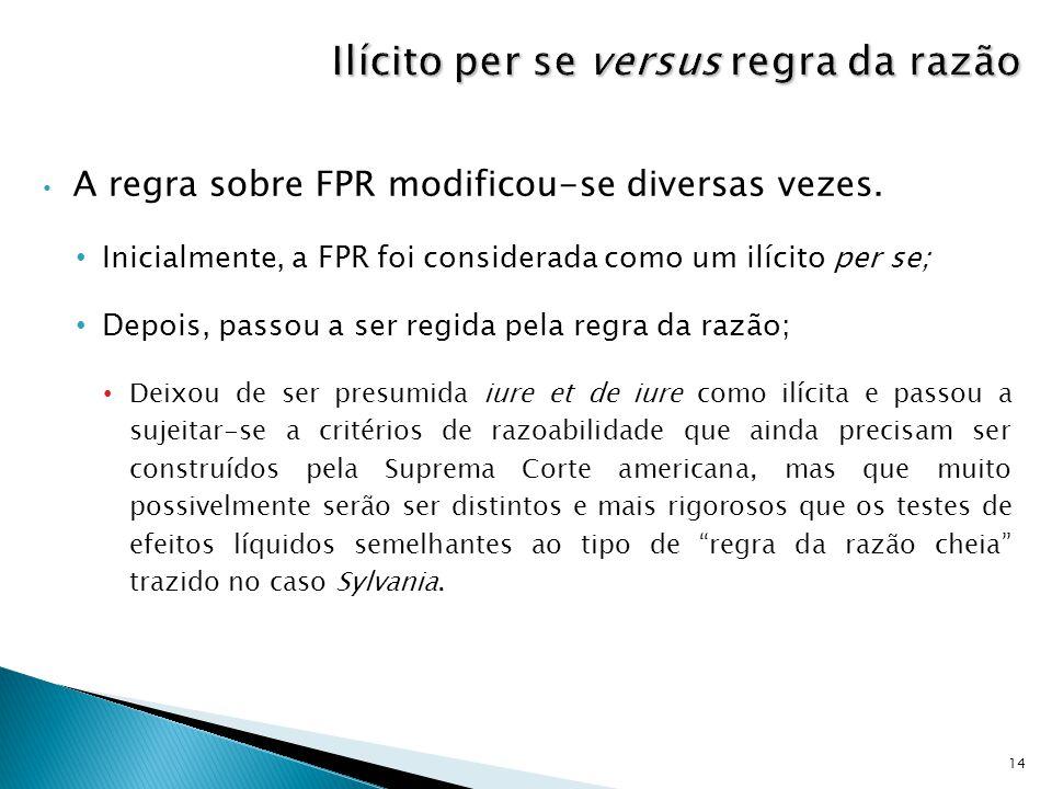 A regra sobre FPR modificou-se diversas vezes. Inicialmente, a FPR foi considerada como um ilícito per se; Depois, passou a ser regida pela regra da r
