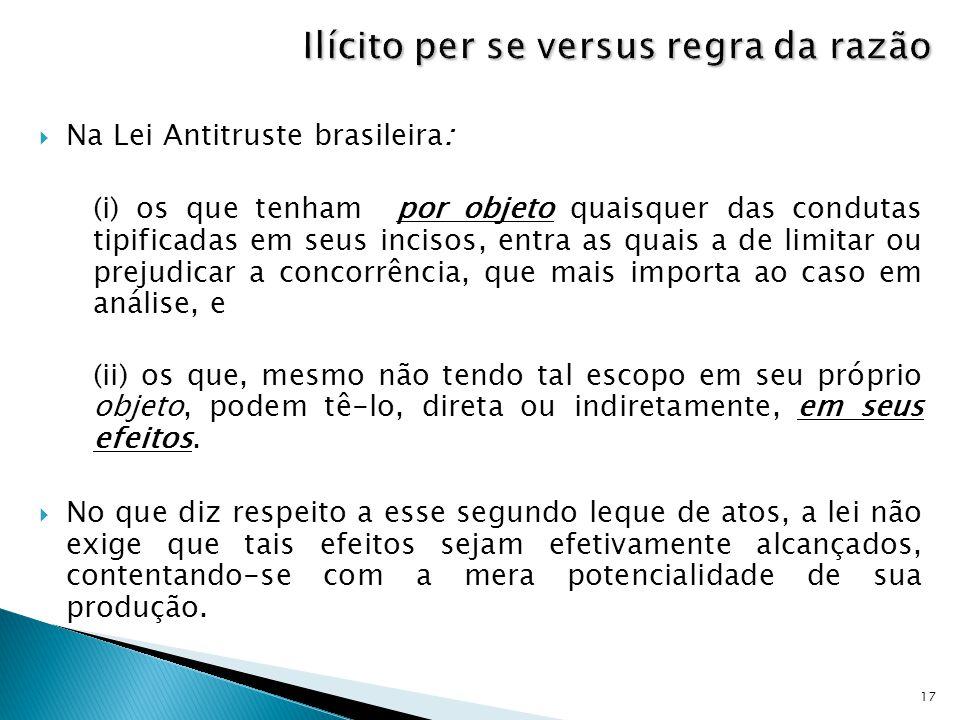  Na Lei Antitruste brasileira: (i) os que tenham por objeto quaisquer das condutas tipificadas em seus incisos, entra as quais a de limitar ou prejud