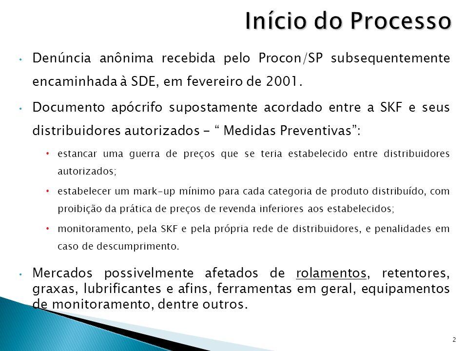 Denúncia anônima recebida pelo Procon/SP subsequentemente encaminhada à SDE, em fevereiro de 2001. Documento apócrifo supostamente acordado entre a SK