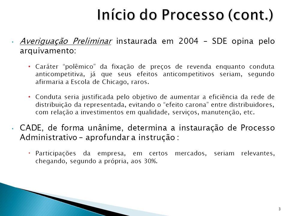 """Averiguação Preliminar instaurada em 2004 – SDE opina pelo arquivamento: Caráter """"polêmico"""" da fixação de preços de revenda enquanto conduta anticompe"""