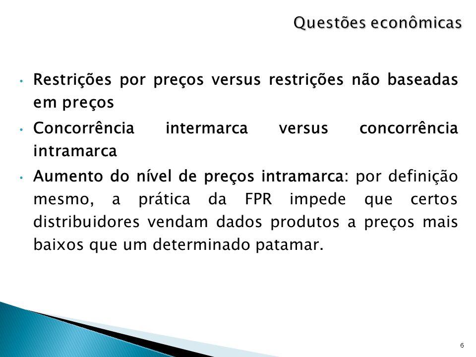 Restrições por preços versus restrições não baseadas em preços Concorrência intermarca versus concorrência intramarca Aumento do nível de preços intra