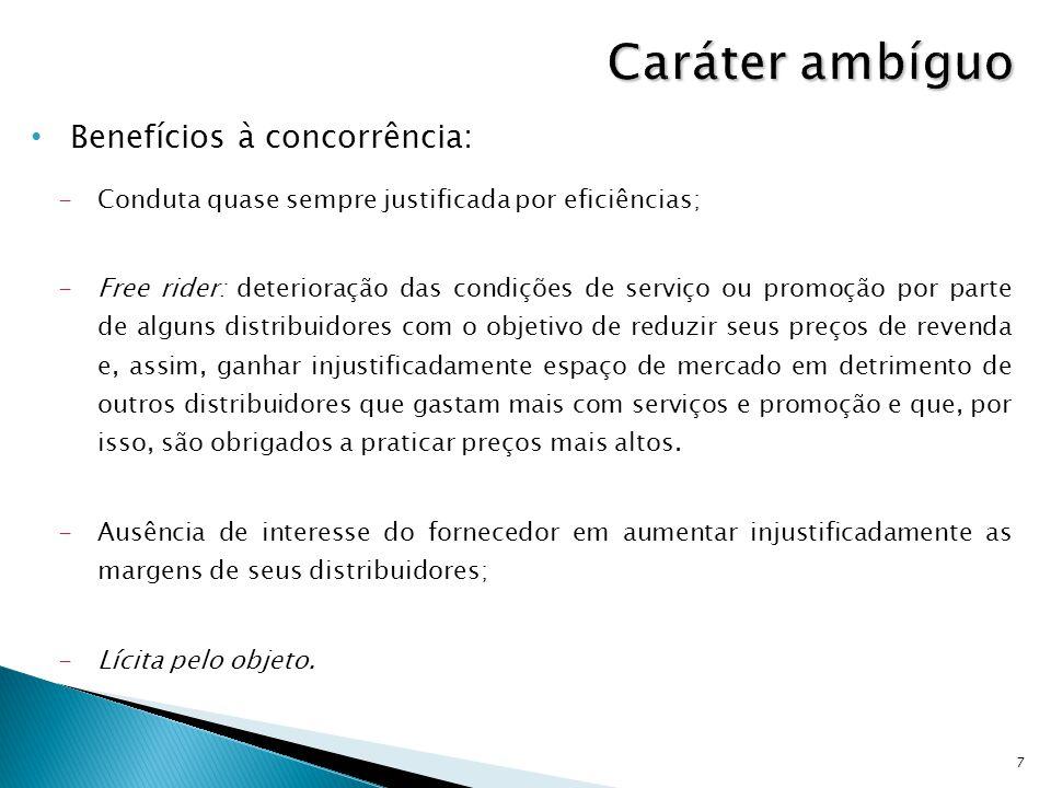 Benefícios à concorrência: -Conduta quase sempre justificada por eficiências; -Free rider: deterioração das condições de serviço ou promoção por parte