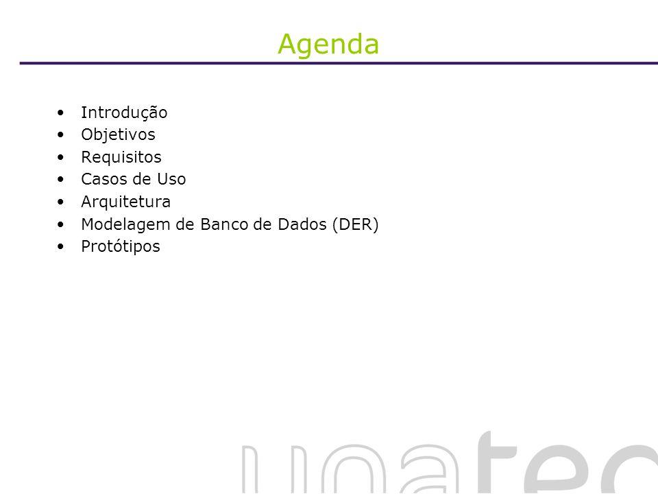 Agenda Introdução Objetivos Requisitos Casos de Uso Arquitetura Modelagem de Banco de Dados (DER) Protótipos
