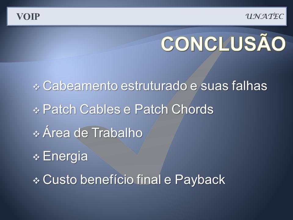  Cabeamento estruturado e suas falhas  Patch Cables e Patch Chords  Área de Trabalho  Energia  Custo benefício final e Payback UNATEC VOIP