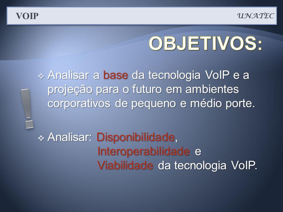  Analisar a base da tecnologia VoIP e a projeção para o futuro em ambientes corporativos de pequeno e médio porte.  Analisar: Disponibilidade, Inter