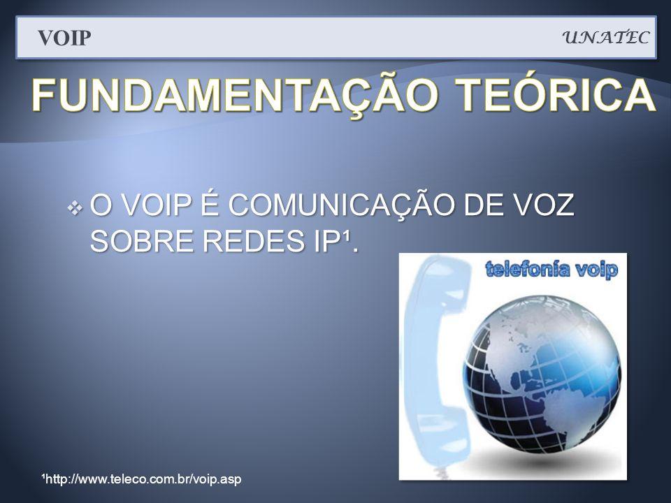  SURGIU NA DÉCADA DE 90 PELA VOCALTEC INC. COM O INTERNET PHONE SOFTWARE UNATEC VOIP