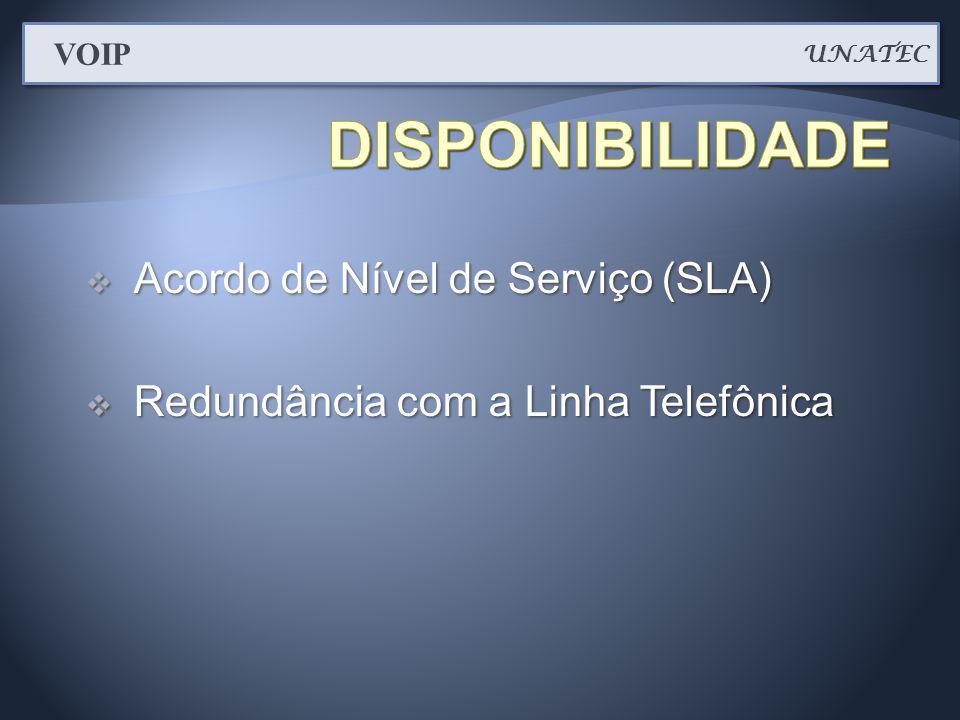  Acordo de Nível de Serviço (SLA)  Redundância com a Linha Telefônica UNATEC VOIP