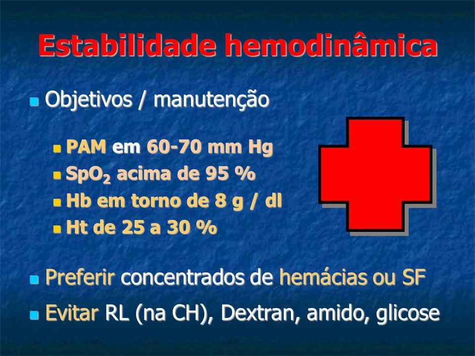 Estabilidade hemodinâmica Objetivos / manutenção Objetivos / manutenção PAM em 60-70 mm Hg PAM em 60-70 mm Hg SpO 2 acima de 95 % SpO 2 acima de 95 % Hb em torno de 8 g / dl Hb em torno de 8 g / dl Ht de 25 a 30 % Ht de 25 a 30 % Preferir concentrados de hemácias ou SF Preferir concentrados de hemácias ou SF Evitar RL (na CH), Dextran, amido, glicose Evitar RL (na CH), Dextran, amido, glicose