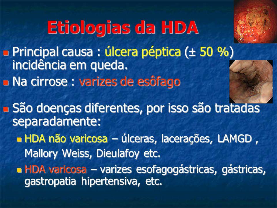 Etiologias da HDA Principal causa : úlcera péptica (± 50 %) incidência em queda.