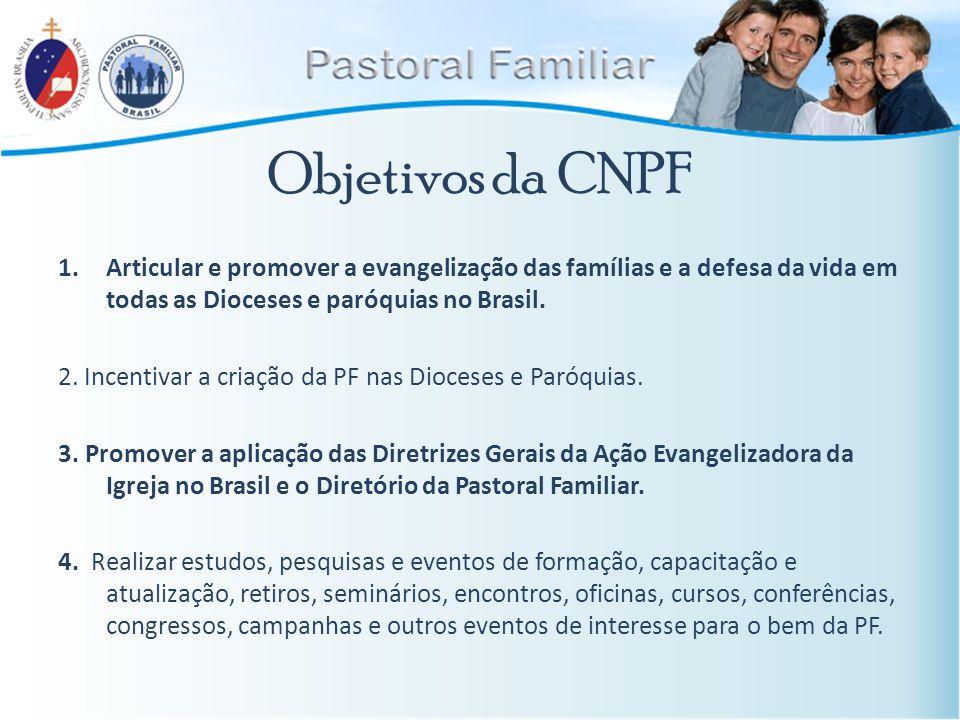 Objetivos da CNPF 1.Articular e promover a evangelização das famílias e a defesa da vida em todas as Dioceses e paróquias no Brasil. 2. Incentivar a c