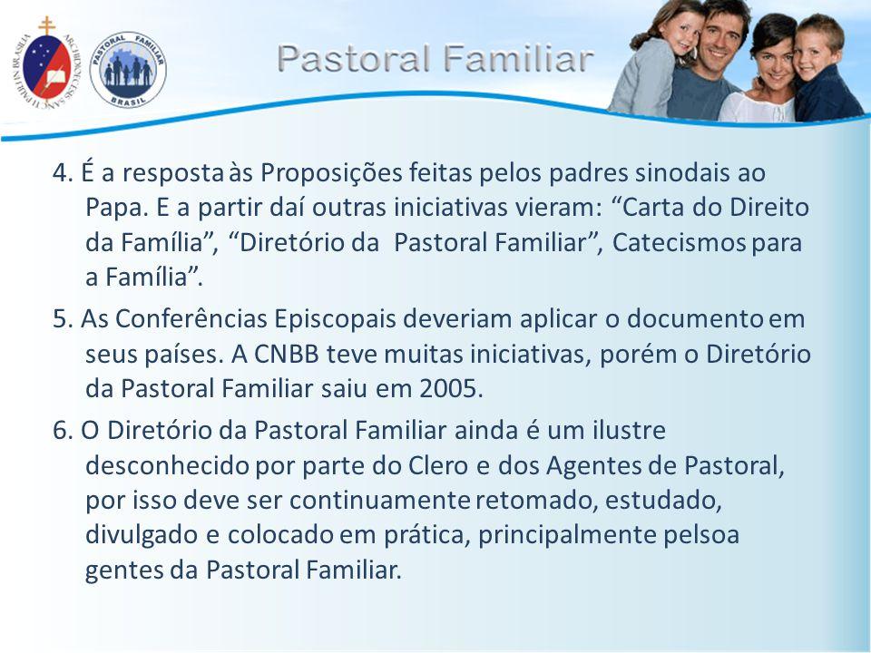 """4. É a resposta às Proposições feitas pelos padres sinodais ao Papa. E a partir daí outras iniciativas vieram: """"Carta do Direito da Família"""", """"Diretór"""