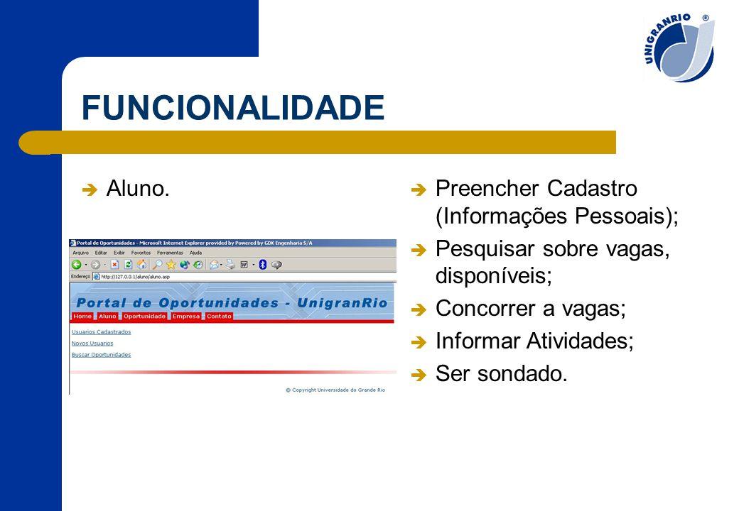 FUNCIONALIDADE  Aluno.  Preencher Cadastro (Informações Pessoais);  Pesquisar sobre vagas, disponíveis;  Concorrer a vagas;  Informar Atividades;