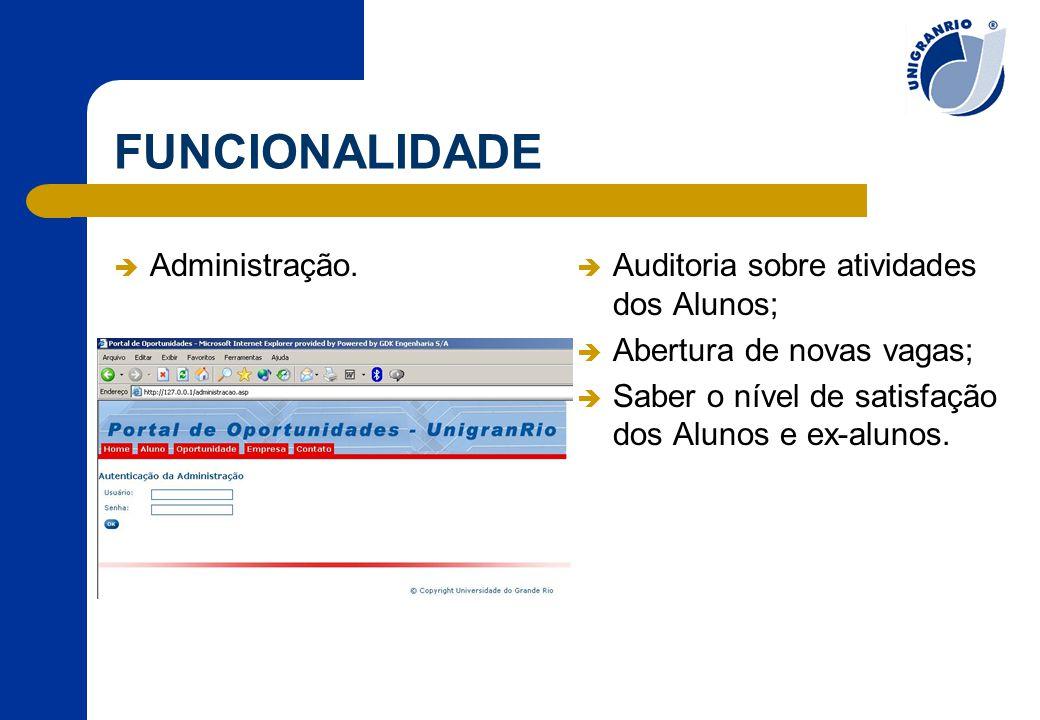 FUNCIONALIDADE  Administração.  Auditoria sobre atividades dos Alunos;  Abertura de novas vagas;  Saber o nível de satisfação dos Alunos e ex-alun