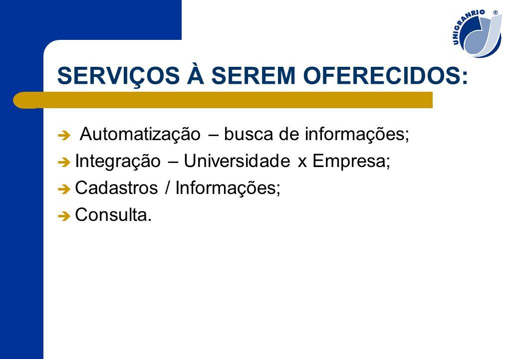 SERVIÇOS À SEREM OFERECIDOS:  Automatização – busca de informações;  Integração – Universidade x Empresa;  Cadastros / Informações;  Consulta.