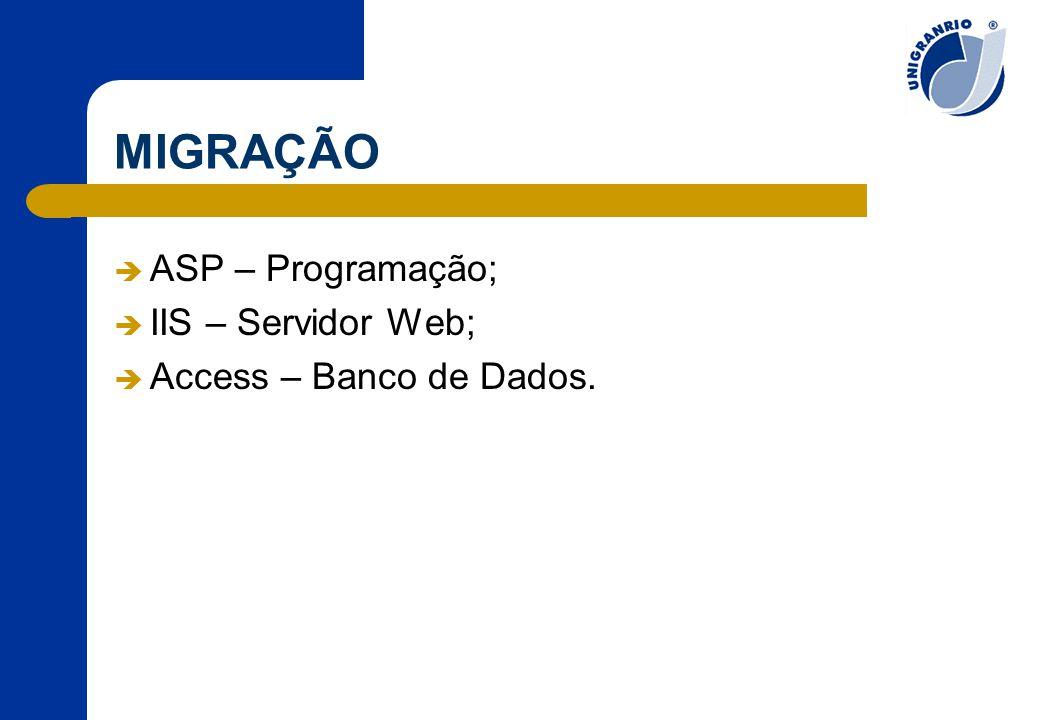 MIGRAÇÃO  ASP – Programação;  IIS – Servidor Web;  Access – Banco de Dados.