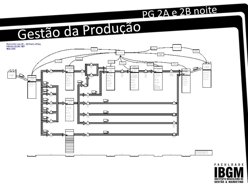 Gestão da Produção PG 2A e 2B noite  O mapa do fluxo do valor de uma empresa O mapa representa uma organização de produção industrial.