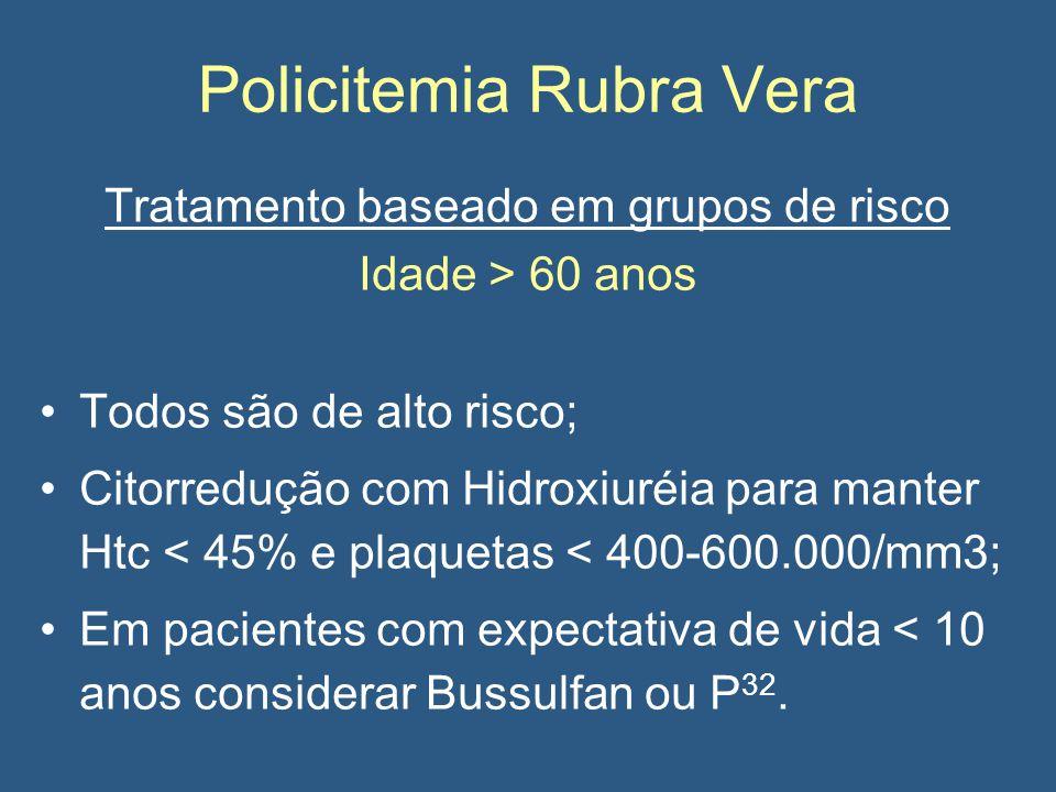 Policitemia Rubra Vera Tratamento baseado em grupos de risco Idade > 60 anos Todos são de alto risco; Citorredução com Hidroxiuréia para manter Htc < 45% e plaquetas < 400-600.000/mm3; Em pacientes com expectativa de vida < 10 anos considerar Bussulfan ou P 32.