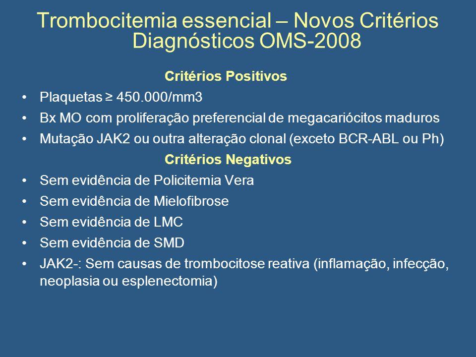 Trombocitemia essencial – Novos Critérios Diagnósticos OMS-2008 Critérios Positivos Plaquetas ≥ 450.000/mm3 Bx MO com proliferação preferencial de megacariócitos maduros Mutação JAK2 ou outra alteração clonal (exceto BCR-ABL ou Ph) Critérios Negativos Sem evidência de Policitemia Vera Sem evidência de Mielofibrose Sem evidência de LMC Sem evidência de SMD JAK2-: Sem causas de trombocitose reativa (inflamação, infecção, neoplasia ou esplenectomia)