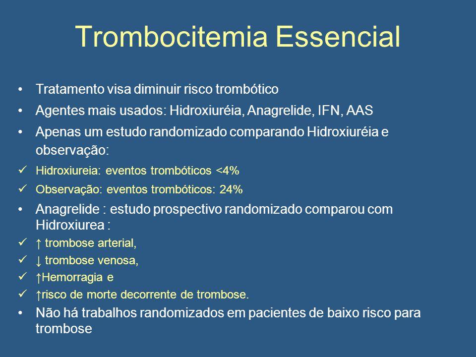 Trombocitemia Essencial Tratamento visa diminuir risco trombótico Agentes mais usados: Hidroxiuréia, Anagrelide, IFN, AAS Apenas um estudo randomizado comparando Hidroxiuréia e observação: Hidroxiureia: eventos trombóticos <4% Observação: eventos trombóticos: 24% Anagrelide : estudo prospectivo randomizado comparou com Hidroxiurea : ↑ trombose arterial, ↓ trombose venosa, ↑Hemorragia e ↑risco de morte decorrente de trombose.