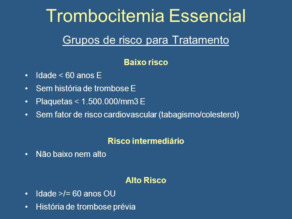 Trombocitemia Essencial Grupos de risco para Tratamento Baixo risco Idade < 60 anos E Sem história de trombose E Plaquetas < 1.500.000/mm3 E Sem fator de risco cardiovascular (tabagismo/colesterol) Risco intermediário Não baixo nem alto Alto Risco Idade >/= 60 anos OU História de trombose prévia