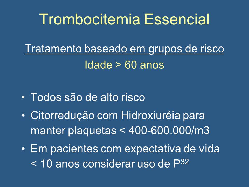Trombocitemia Essencial Tratamento baseado em grupos de risco Idade > 60 anos Todos são de alto risco Citorredução com Hidroxiuréia para manter plaquetas < 400-600.000/m3 Em pacientes com expectativa de vida < 10 anos considerar uso de P 32