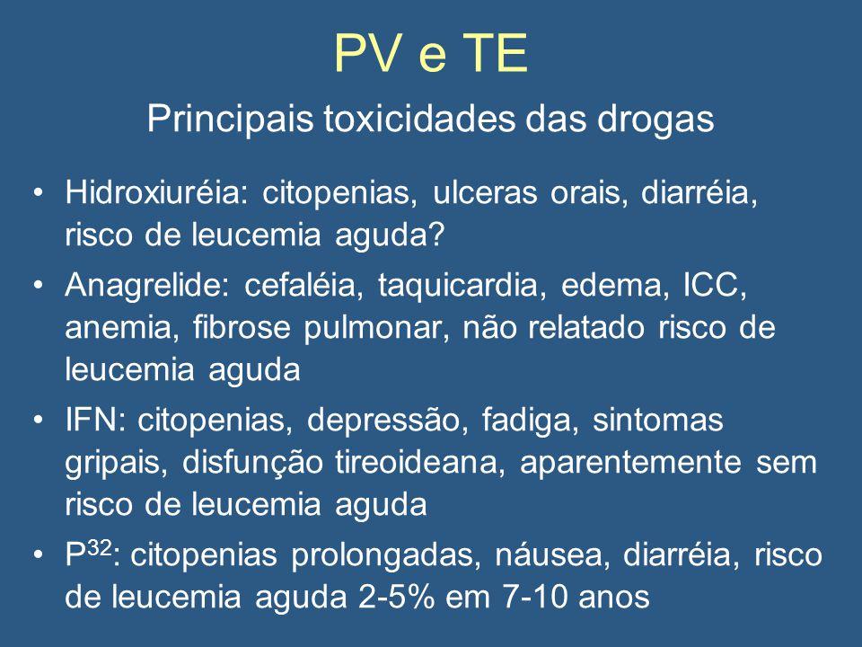 PV e TE Principais toxicidades das drogas Hidroxiuréia: citopenias, ulceras orais, diarréia, risco de leucemia aguda.