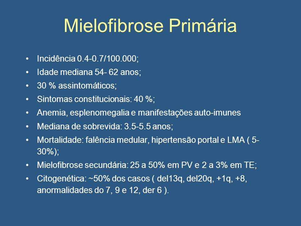 Mielofibrose Primária Incidência 0.4-0.7/100.000; Idade mediana 54- 62 anos; 30 % assintomáticos; Sintomas constitucionais: 40 %; Anemia, esplenomegalia e manifestações auto-imunes Mediana de sobrevida: 3.5-5.5 anos; Mortalidade: falência medular, hipertensão portal e LMA ( 5- 30%); Mielofibrose secundária: 25 a 50% em PV e 2 a 3% em TE; Citogenética: ~50% dos casos ( del13q, del20q, +1q, +8, anormalidades do 7, 9 e 12, der 6 ).