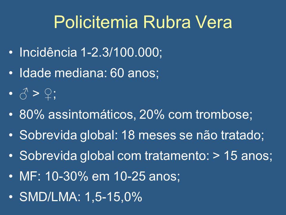 Policitemia Rubra Vera Incidência 1-2.3/100.000; Idade mediana: 60 anos; ♂ > ♀; 80% assintomáticos, 20% com trombose; Sobrevida global: 18 meses se não tratado; Sobrevida global com tratamento: > 15 anos; MF: 10-30% em 10-25 anos; SMD/LMA: 1,5-15,0%