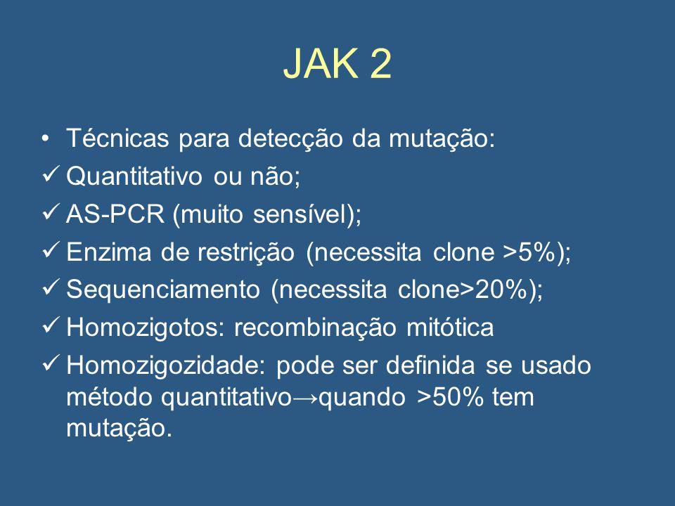JAK 2 Técnicas para detecção da mutação: Quantitativo ou não; AS-PCR (muito sensível); Enzima de restrição (necessita clone >5%); Sequenciamento (necessita clone>20%); Homozigotos: recombinação mitótica Homozigozidade: pode ser definida se usado método quantitativo→quando >50% tem mutação.