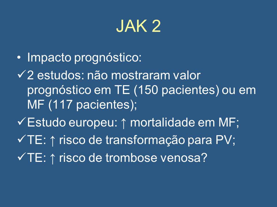 JAK 2 Impacto prognóstico: 2 estudos: não mostraram valor prognóstico em TE (150 pacientes) ou em MF (117 pacientes); Estudo europeu: ↑ mortalidade em MF; TE: ↑ risco de transformação para PV; TE: ↑ risco de trombose venosa?